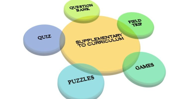 Supplementary to Curriculum